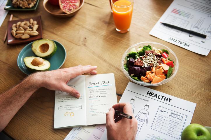 Diätplan aufstellen